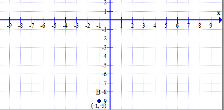 Math essay. please help +5 points?