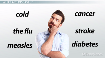 Communicable and non-communicable diseases ppt video online download.