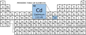 Cadmium: Definition, Facts & Uses | Study.com