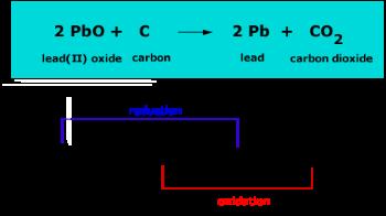 carbon dating metals