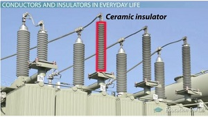 Insulators And Conductors Examples Definitions