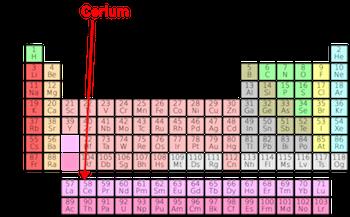 Cerium: Element Discov...