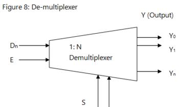 Cool Basic Combinational Circuits Types Examples Study Com Wiring Database Rimengelartorg