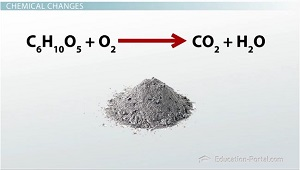 Chemical Change Nothing Destroyed