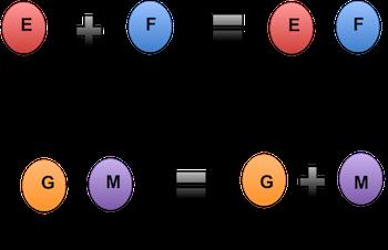 Chemistry Definition Chemical Property