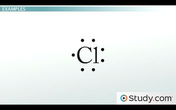 lewis dot structure for chlorine