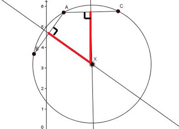 Finding center of a circle