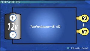 Circuit Resistance Diagram