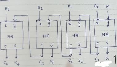 Design a 4-bit combinational circuit incrementer. (A circuit ... on
