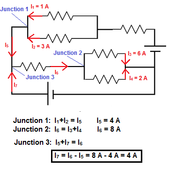 junction law - example 2 - step 2