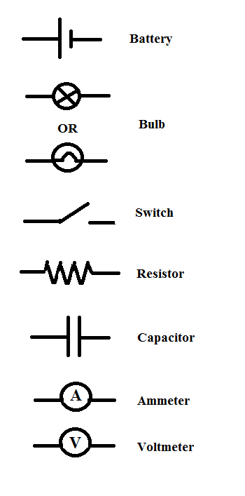 Summary Of Circuit Symbols From This Lesson