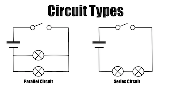 electric circuit diagrams lesson for kids study com circuit diagram yamaha gas golf car g1am4 parallel circuit has multiple paths; series circuit has one path