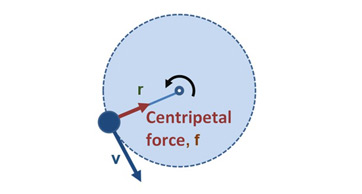 Centripetal force definition formula examples video lesson an object on a circular path ccuart Image collections