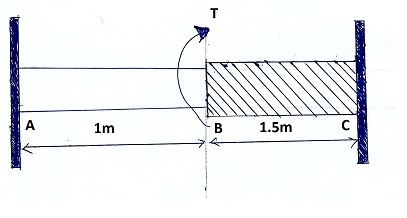 A shaft is made from two segments: AB is brass and BC is A36