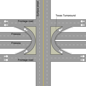 diagram of a road design