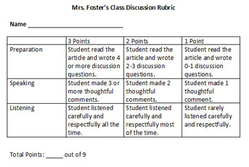 Class Discussion Rubric Study Com