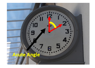 Acute Angle Facts: Lesson for Kids | Study com