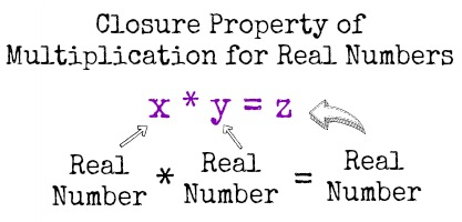 math worksheet : the closure property of real numbers  study  : Subtracting Real Numbers Worksheet