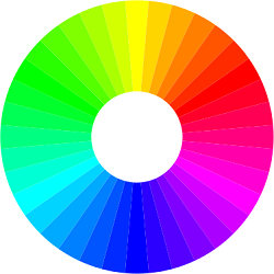 A color wheel used in color theory