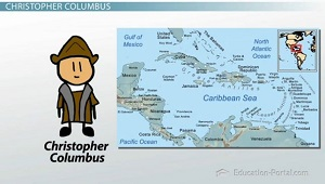Columbus Discoveries