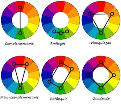 Lesson Summary. A color wheel ...