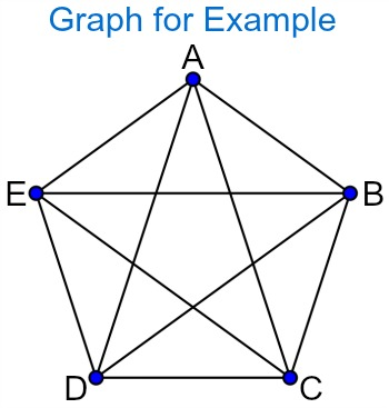 compgraph2
