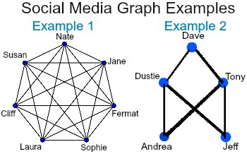 compgraph7