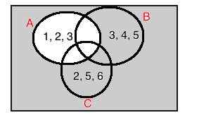 What are venn diagrams in math history types examples video this venn diagram represents everything that is not in a by shaded gray ccuart Images
