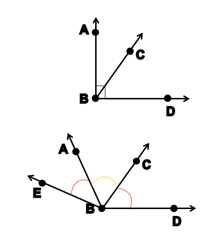 Angle Pairs: Types & Concept - Video & Lesson Transcript