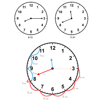 How to Measure & Calculate Elapsed Time | Study.com