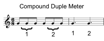 compound duple