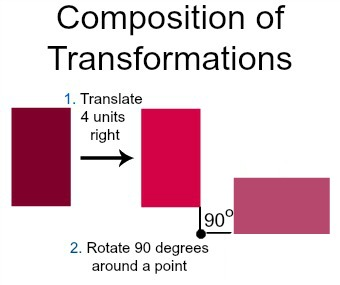 Compositions Of Reflections Theorems Study Com