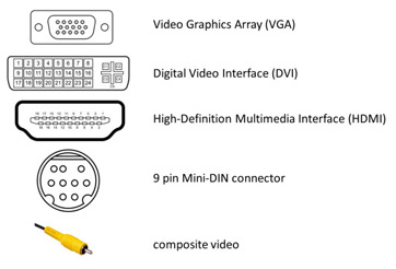 types of video card connections