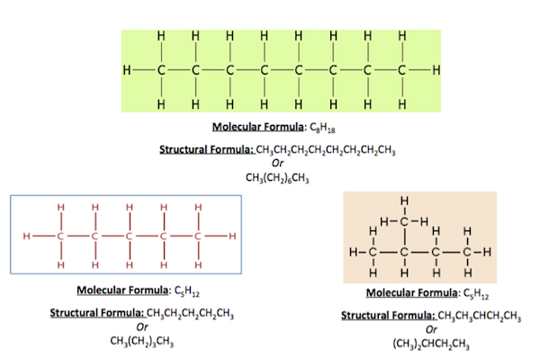 What Is A Chemical Formula Definition Types Examples Video