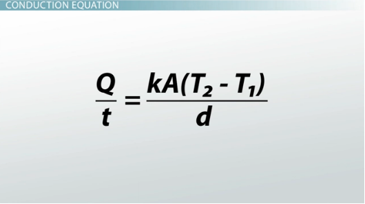 Heat Transfer Through Conduction: Equation & Examples