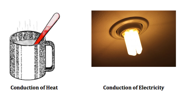 Conduction of Heat and Electricity