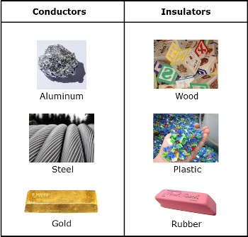 examples of insulators and conductors
