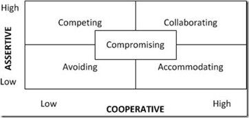 Accommodating conflict handling mechanisms