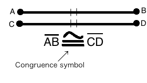 Image of congruence symbol in use.