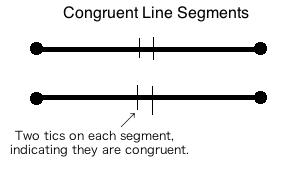 Geometry Congruent Segments Congruent Segments: De...