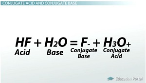 Conjugate Acid Base Example