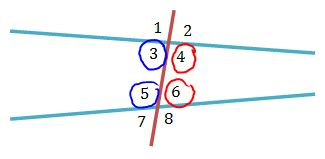 Consecutive Interior Angles Definition Theorem Video Lesson