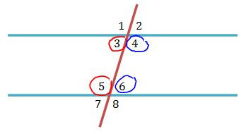 Consecutive Interior Angles Definition Theorem Video Lesson Transcript