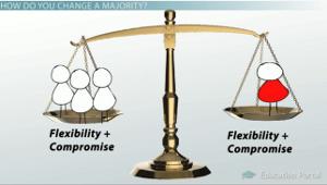 Group Psychology: Minority vs. Majority Influence - Video & Lesson ...