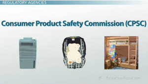 Consumer Product Safety Commission Recalls
