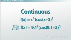 Continuous Function Example