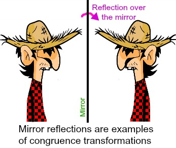 art reflection example