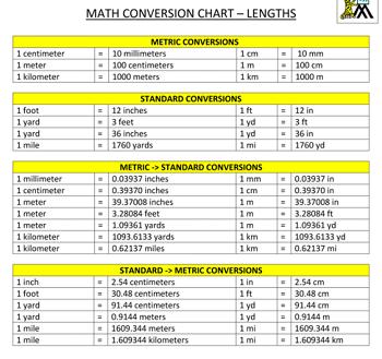 convert mixed number to improper fraction worksheet