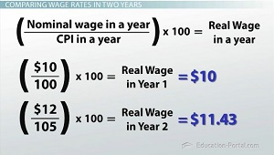converting nominal to real wage rates