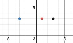 coordinate grid problems
